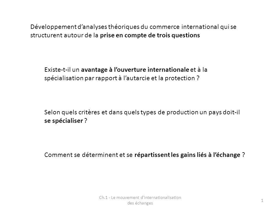 Conclusion 1 : échange international permet des gains Ch.1 - Le mouvement d internationalisation des échanges 22 Conclusion 2 : spécialisation dune économie dépend de sa dotation en facteurs de production (pays se spécialisera dans les productions utilisant majoritairement le facteur dont il dispose en abondance)