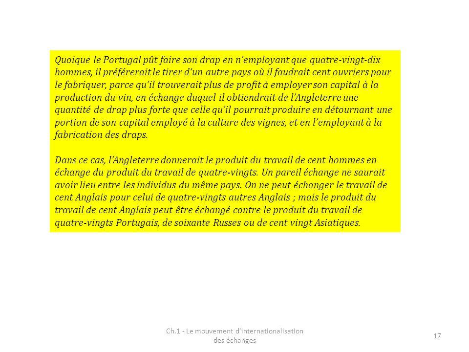 Ch.1 - Le mouvement d internationalisation des échanges 17 Quoique le Portugal pût faire son drap en nemployant que quatre-vingt-dix hommes, il préférerait le tirer dun autre pays où il faudrait cent ouvriers pour le fabriquer, parce quil trouverait plus de profit à employer son capital à la production du vin, en échange duquel il obtiendrait de lAngleterre une quantité de drap plus forte que celle quil pourrait produire en détournant une portion de son capital employé à la culture des vignes, et en lemployant à la fabrication des draps.