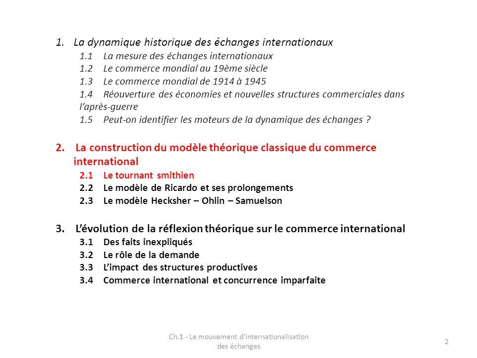 1.La dynamique historique des échanges internationaux 1.1La mesure des échanges internationaux 1.2Le commerce mondial au 19ème siècle 1.3Le commerce mondial de 1914 à 1945 1.4Réouverture des économies et nouvelles structures commerciales dans laprès-guerre 1.5Peut-on identifier les moteurs de la dynamique des échanges .