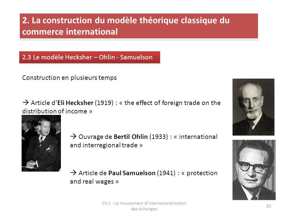Ch.1 - Le mouvement d internationalisation des échanges 20 Construction en plusieurs temps 2.