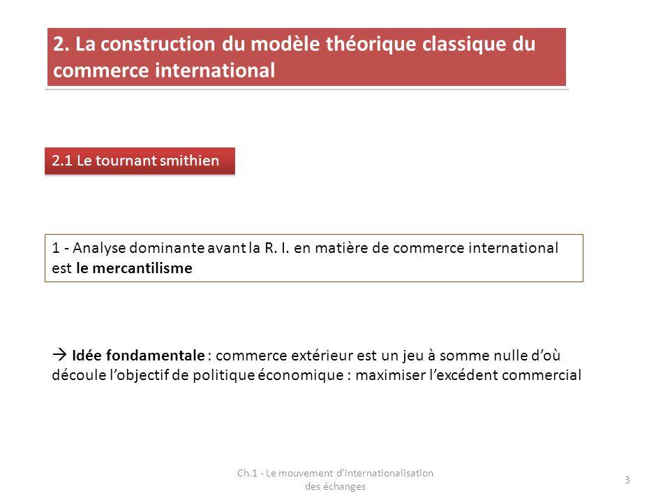 3 2. La construction du modèle théorique classique du commerce international 2.1 Le tournant smithien 1 - Analyse dominante avant la R. I. en matière