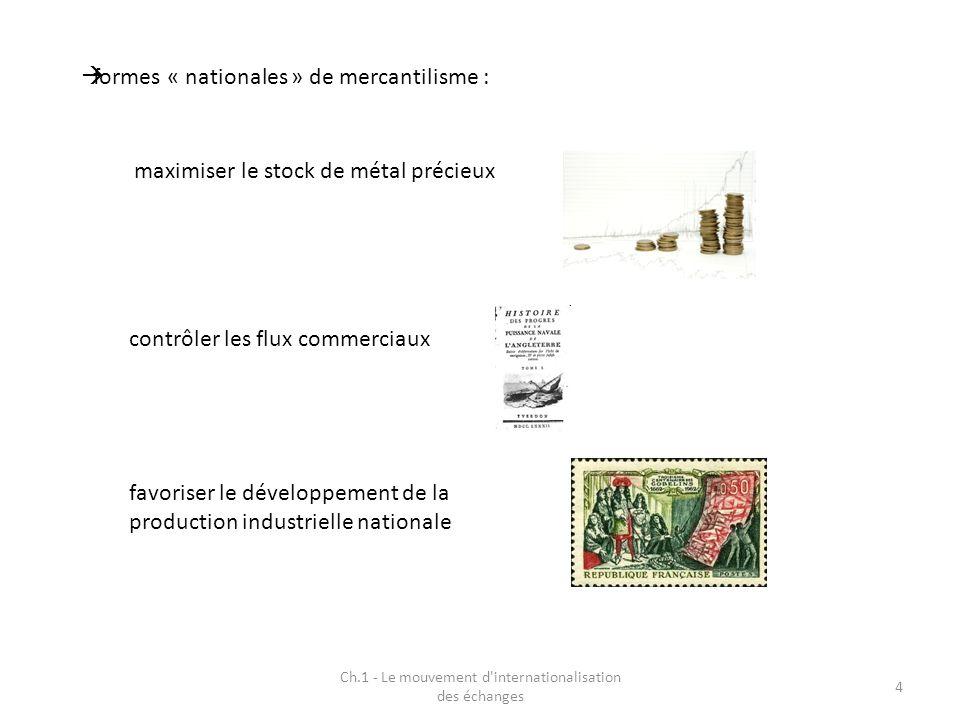 formes « nationales » de mercantilisme : Ch.1 - Le mouvement d internationalisation des échanges 4 maximiser le stock de métal précieux contrôler les flux commerciauxfavoriser le développement de la production industrielle nationale