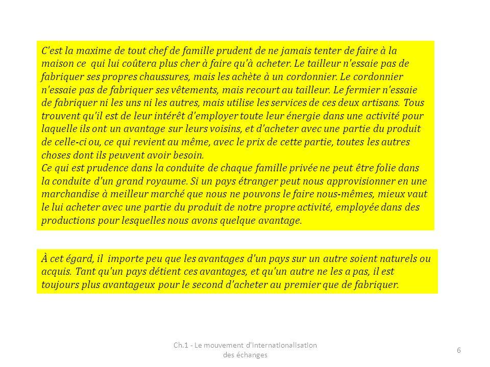 Ch.1 - Le mouvement d internationalisation des échanges 27 Je veux jouer au modèle HOS… Cest ici : http://www.nobelprize.org/educational/economics/trade/