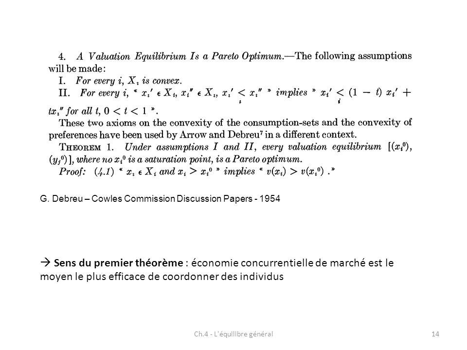 Ch.4 - L équilibre général15 Deuxième théorème de léconomie de bien être Sous certaines hypothèses, tout optimum de Pareto correspond à un équilibre concurrentiel