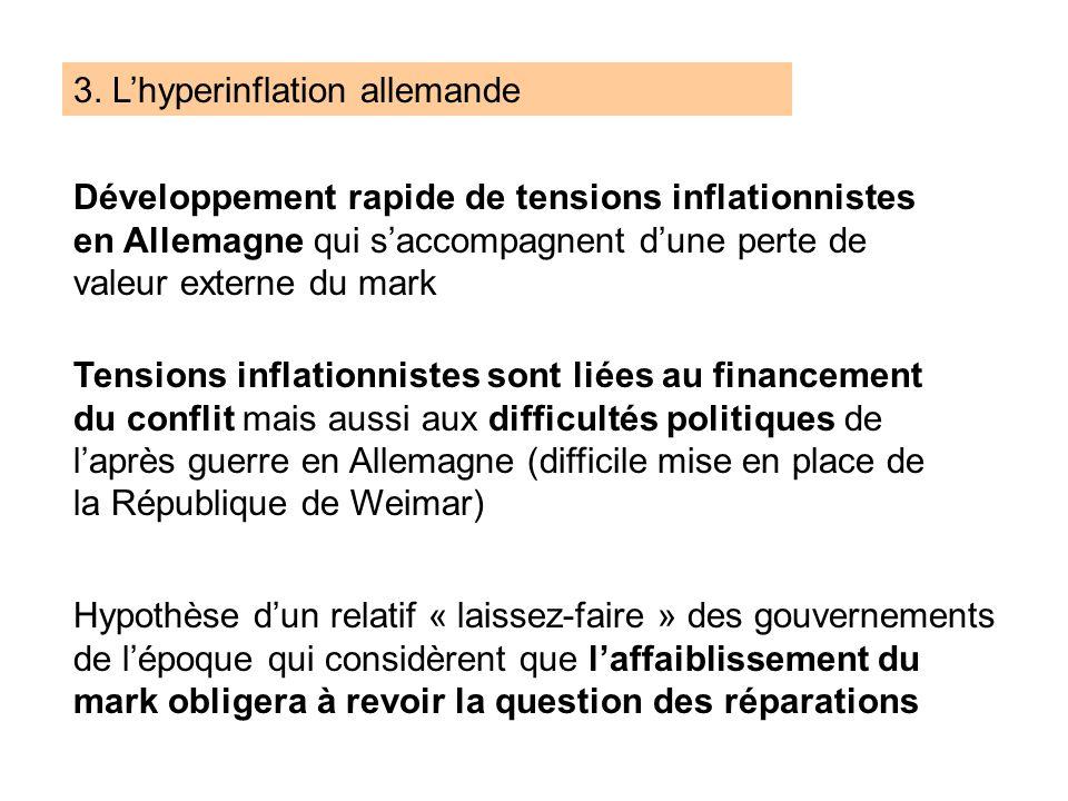 3. Lhyperinflation allemande Développement rapide de tensions inflationnistes en Allemagne qui saccompagnent dune perte de valeur externe du mark Tens