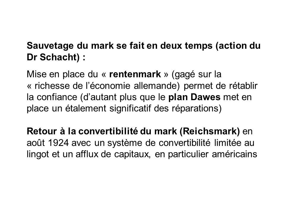 Sauvetage du mark se fait en deux temps (action du Dr Schacht) : Mise en place du « rentenmark » (gagé sur la « richesse de léconomie allemande) permet de rétablir la confiance (dautant plus que le plan Dawes met en place un étalement significatif des réparations) Retour à la convertibilité du mark (Reichsmark) en août 1924 avec un système de convertibilité limitée au lingot et un afflux de capitaux, en particulier américains