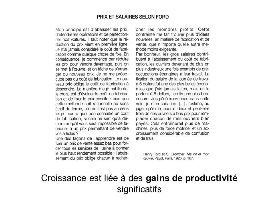Croissance est liée à des gains de productivité significatifs
