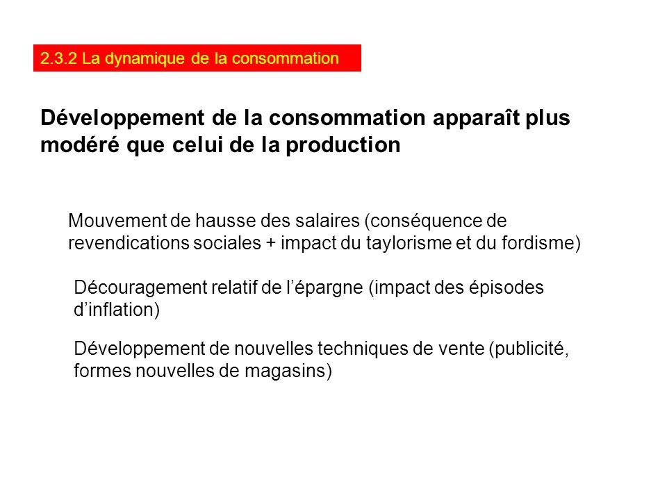 2.3.2 La dynamique de la consommation Développement de la consommation apparaît plus modéré que celui de la production Mouvement de hausse des salaire