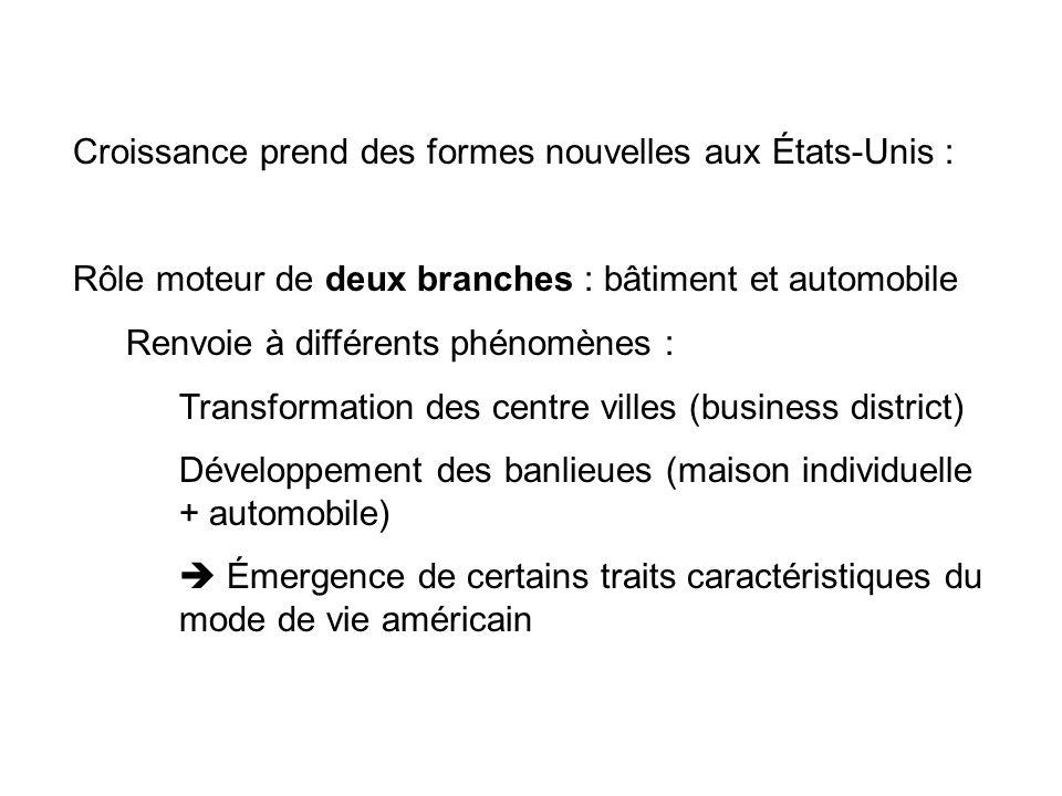 Croissance prend des formes nouvelles aux États-Unis : Rôle moteur de deux branches : bâtiment et automobile Renvoie à différents phénomènes : Transfo