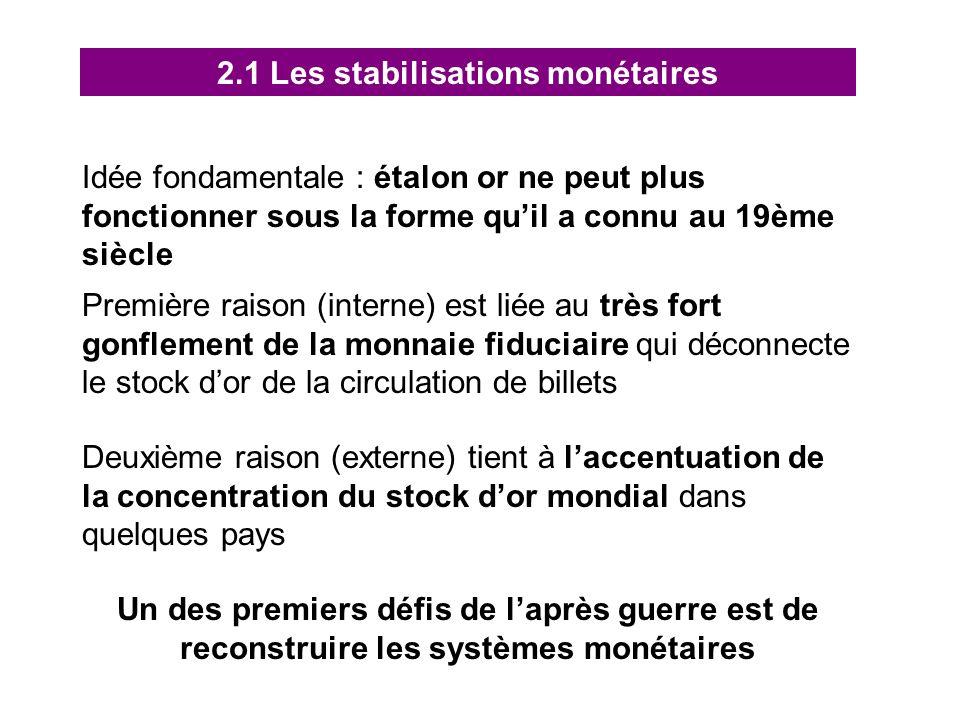 2.1 Les stabilisations monétaires Idée fondamentale : étalon or ne peut plus fonctionner sous la forme quil a connu au 19ème siècle Première raison (i