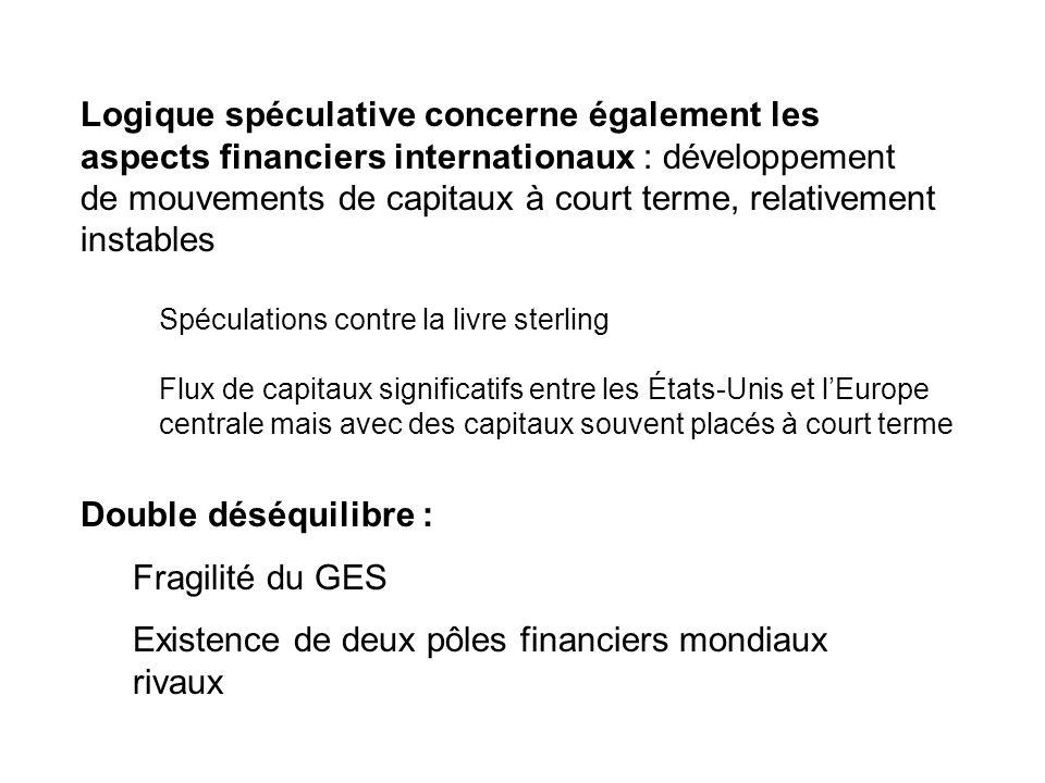Logique spéculative concerne également les aspects financiers internationaux : développement de mouvements de capitaux à court terme, relativement ins