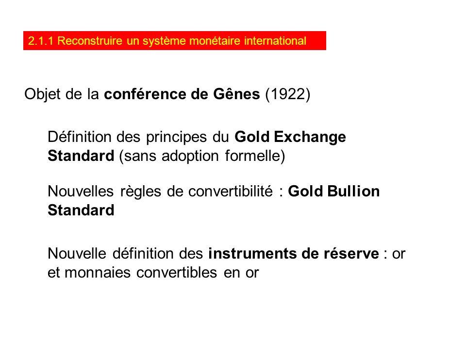 2.1.1 Reconstruire un système monétaire international Objet de la conférence de Gênes (1922) Définition des principes du Gold Exchange Standard (sans