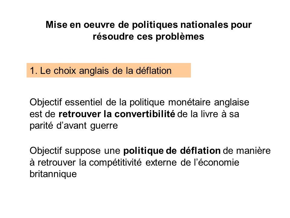 Mise en oeuvre de politiques nationales pour résoudre ces problèmes 1. Le choix anglais de la déflation Objectif essentiel de la politique monétaire a