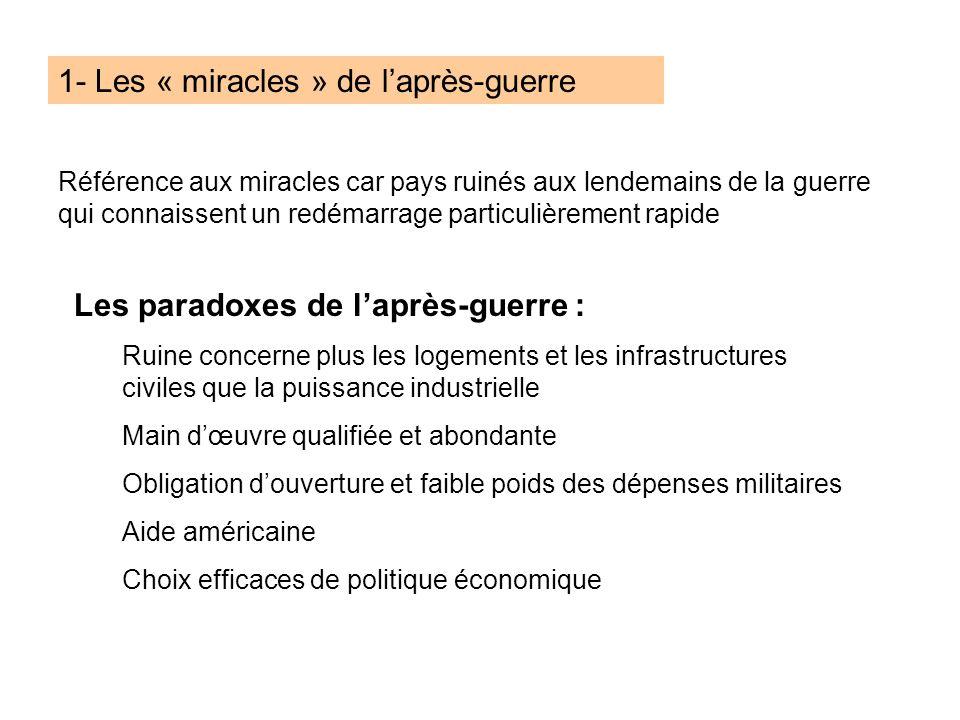 1- Les « miracles » de laprès-guerre Référence aux miracles car pays ruinés aux lendemains de la guerre qui connaissent un redémarrage particulièremen