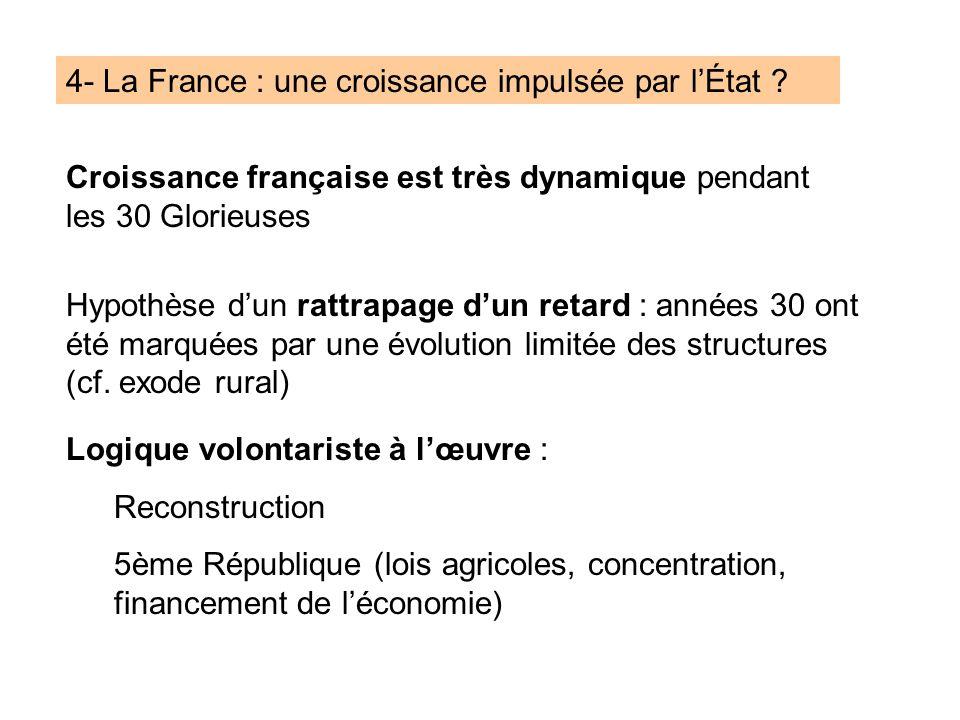 4- La France : une croissance impulsée par lÉtat ? Croissance française est très dynamique pendant les 30 Glorieuses Hypothèse dun rattrapage dun reta