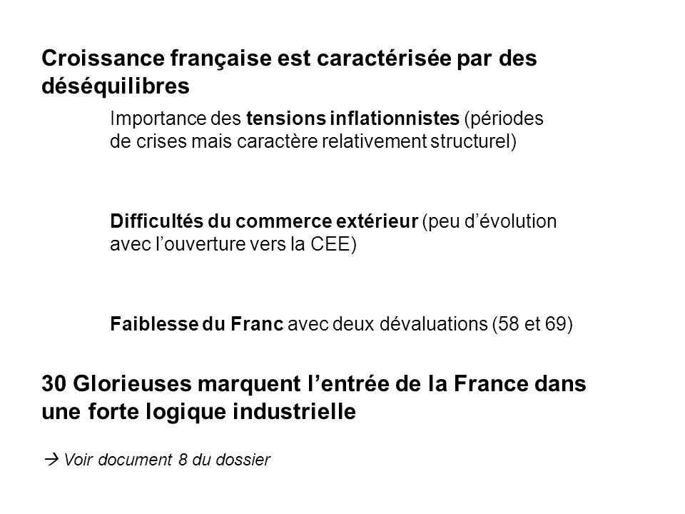 Croissance française est caractérisée par des déséquilibres Importance des tensions inflationnistes (périodes de crises mais caractère relativement st