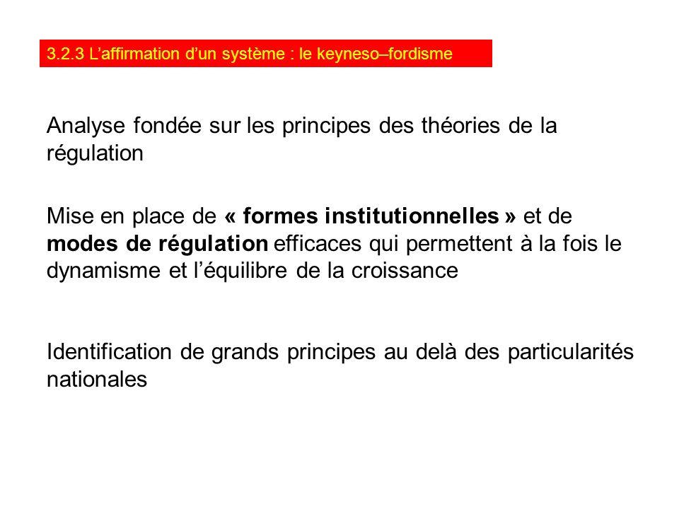 3.2.3 Laffirmation dun système : le keyneso–fordisme Analyse fondée sur les principes des théories de la régulation Mise en place de « formes institut