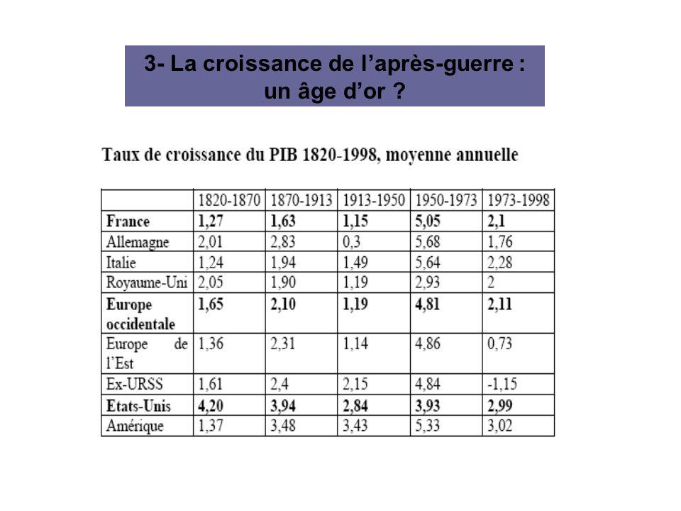 3- La croissance de laprès-guerre : un âge dor ?