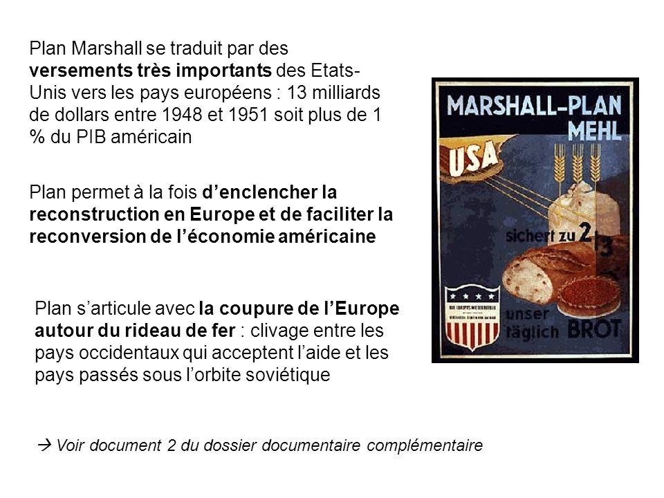 Plan Marshall se traduit par des versements très importants des Etats- Unis vers les pays européens : 13 milliards de dollars entre 1948 et 1951 soit