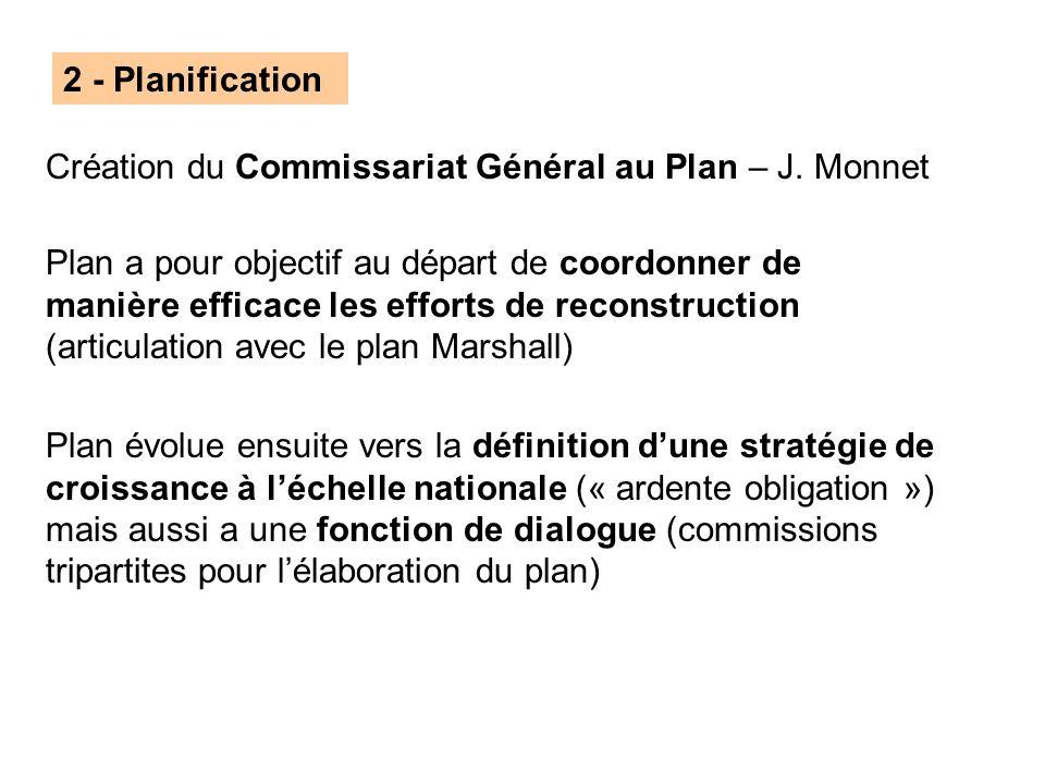 2 - Planification Création du Commissariat Général au Plan – J. Monnet Plan a pour objectif au départ de coordonner de manière efficace les efforts de