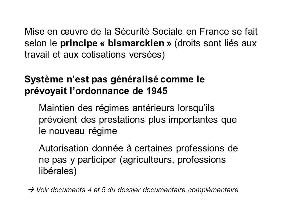 Mise en œuvre de la Sécurité Sociale en France se fait selon le principe « bismarckien » (droits sont liés aux travail et aux cotisations versées) Sys