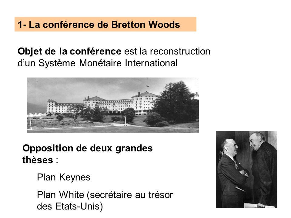 1- La conférence de Bretton Woods Objet de la conférence est la reconstruction dun Système Monétaire International Opposition de deux grandes thèses :