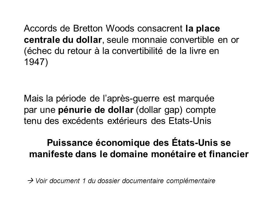 Accords de Bretton Woods consacrent la place centrale du dollar, seule monnaie convertible en or (échec du retour à la convertibilité de la livre en 1