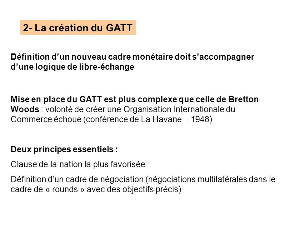 2- La création du GATT Définition dun nouveau cadre monétaire doit saccompagner dune logique de libre-échange Mise en place du GATT est plus complexe