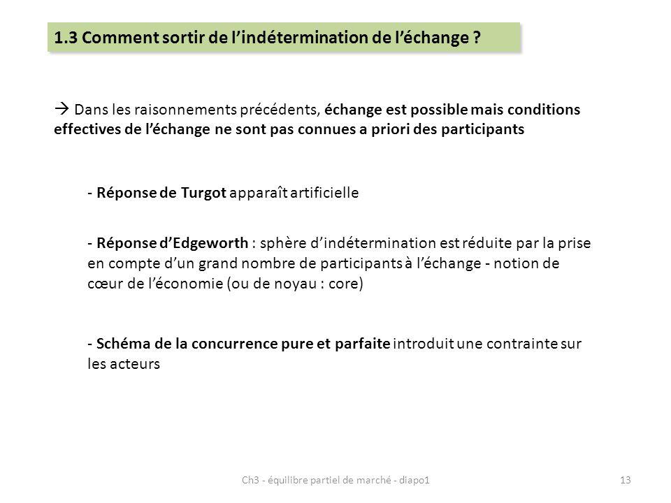Ch3 - équilibre partiel de marché - diapo113 Dans les raisonnements précédents, échange est possible mais conditions effectives de léchange ne sont pas connues a priori des participants - Réponse de Turgot apparaît artificielle - Réponse dEdgeworth : sphère dindétermination est réduite par la prise en compte dun grand nombre de participants à léchange - notion de cœur de léconomie (ou de noyau : core) - Schéma de la concurrence pure et parfaite introduit une contrainte sur les acteurs 1.3 Comment sortir de lindétermination de léchange ?