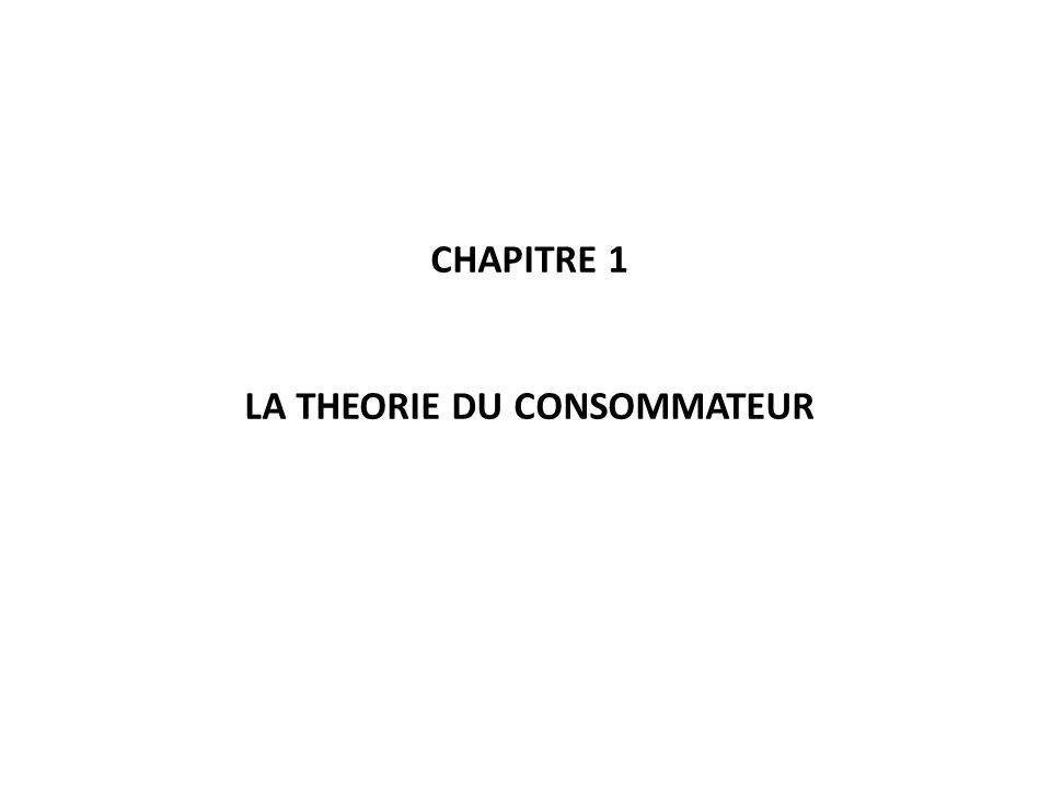 Module 1 - Ch.1 - La théorie du consommateur 12 Nourriture Vêtements 23451 2 4 6 8 10 12 14 16 A B D E -6 1 1 -2 TMS = 6 TMS = 2 TMS XY = - Y/ X Le TMS correspond à la pente de la courbe d indifférence Le Taux Marginal de Substitution