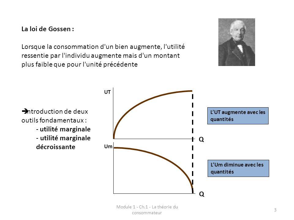 Module 1 - Ch.1 - La théorie du consommateur 14 2.3 Les cas particuliers