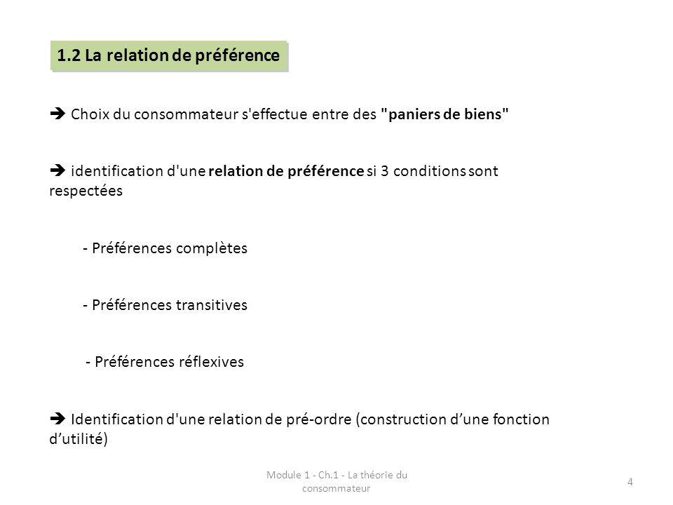 Module 1 - Ch.1 - La théorie du consommateur 5 1.3 Les interrogations sur la rationalité Analyse néo-classique renvoie à une rationalité « savagienne » : acteurs traitent efficacement linformation disponible Réflexion dH.