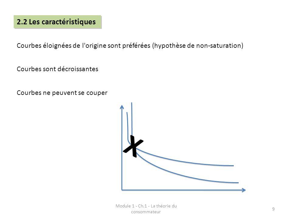 Module 1 - Ch.1 - La théorie du consommateur 10 Courbes sont convexes par rapport à l origine Bien 1 Bien 2 A B C « les consommateurs préfèrent les mélanges »