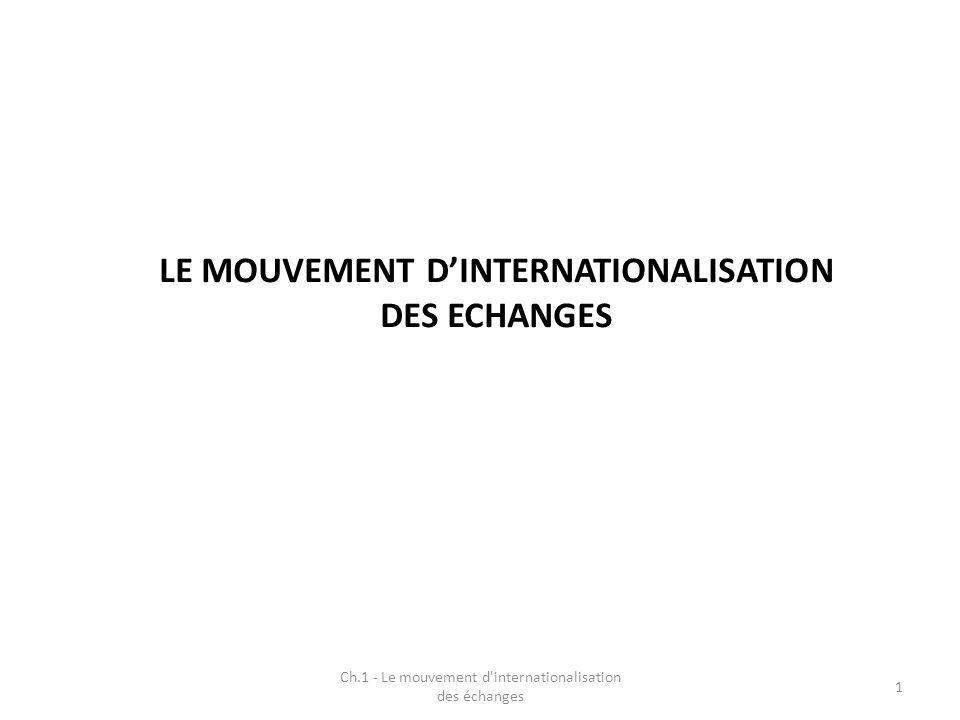 Ch.1 - Le mouvement d'internationalisation des échanges 1 LE MOUVEMENT DINTERNATIONALISATION DES ECHANGES