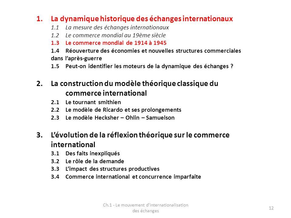 Ch.1 - Le mouvement d'internationalisation des échanges 12 1.La dynamique historique des échanges internationaux 1.1La mesure des échanges internation