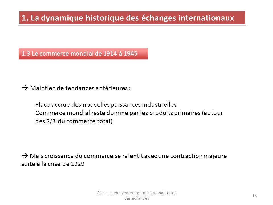 Ch.1 - Le mouvement d'internationalisation des échanges 13 1. La dynamique historique des échanges internationaux 1.3 Le commerce mondial de 1914 à 19