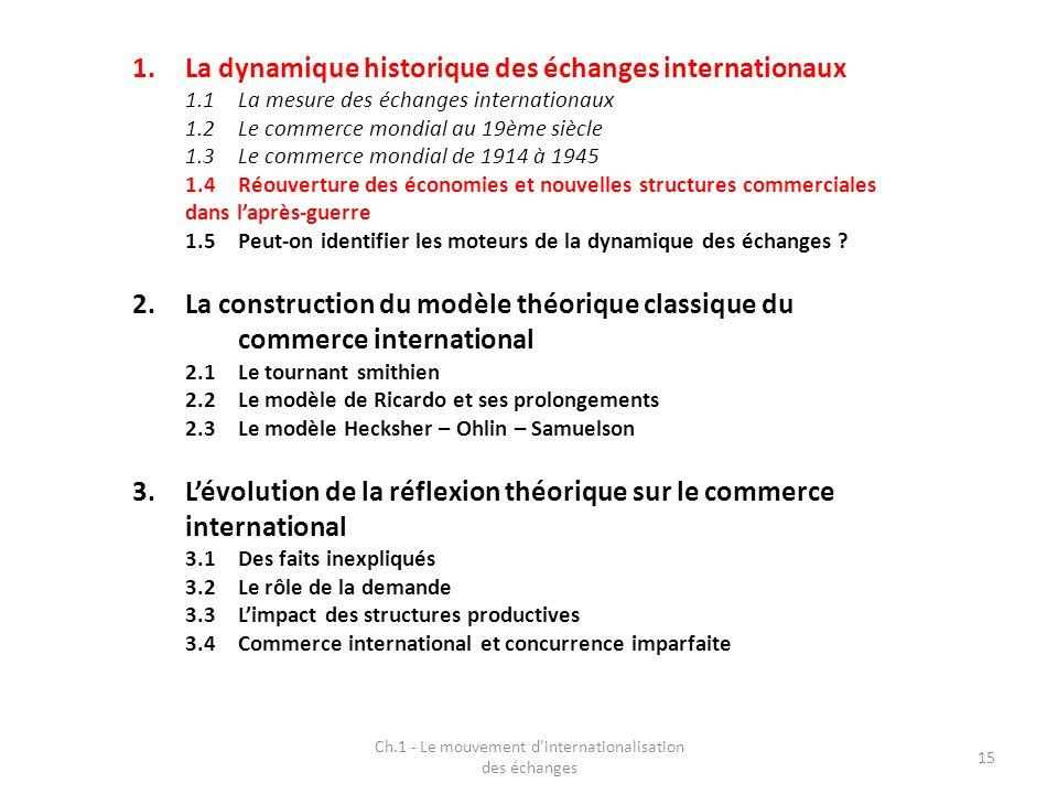 Ch.1 - Le mouvement d'internationalisation des échanges 15 1.La dynamique historique des échanges internationaux 1.1La mesure des échanges internation