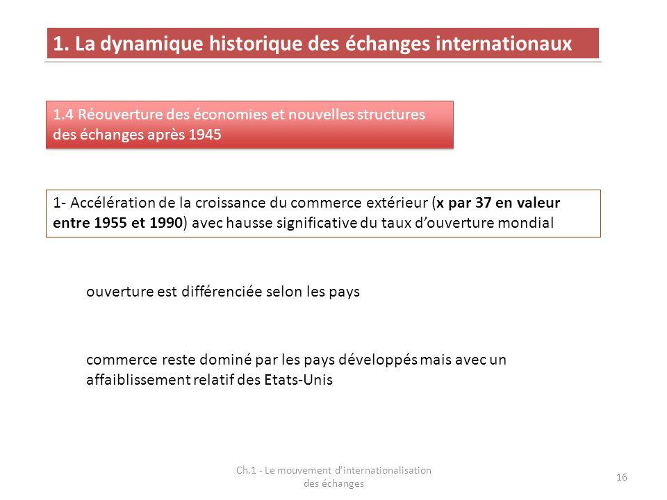 Ch.1 - Le mouvement d'internationalisation des échanges 16 1. La dynamique historique des échanges internationaux 1.4 Réouverture des économies et nou