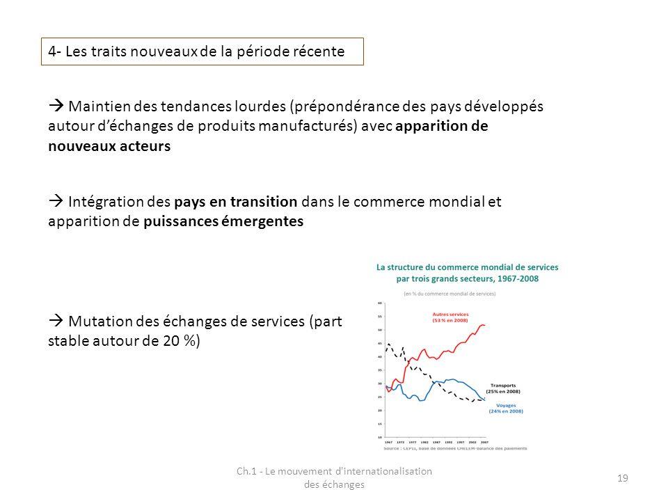 Ch.1 - Le mouvement d'internationalisation des échanges 19 4- Les traits nouveaux de la période récente Maintien des tendances lourdes (prépondérance