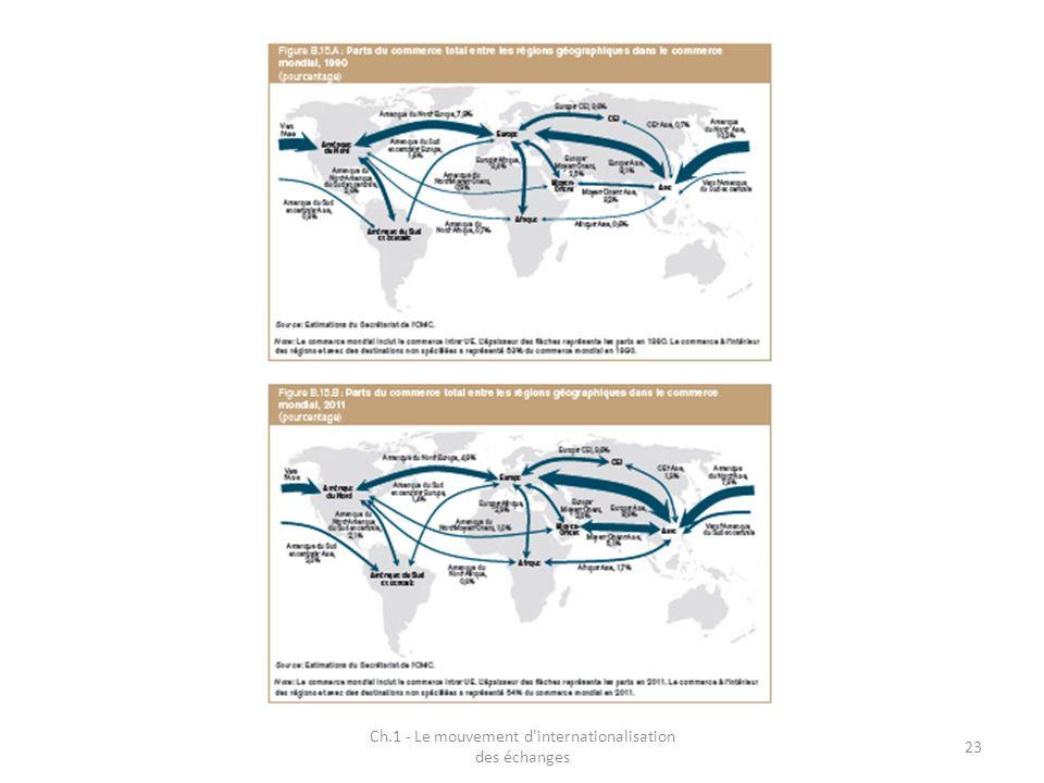 Ch.1 - Le mouvement d'internationalisation des échanges 23