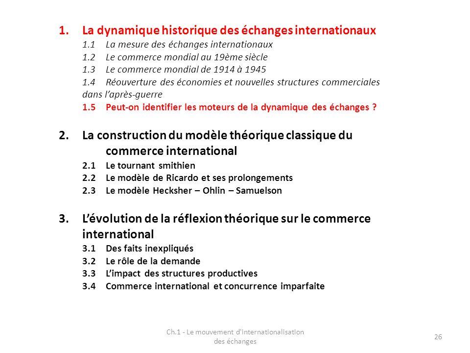 Ch.1 - Le mouvement d'internationalisation des échanges 26 1.La dynamique historique des échanges internationaux 1.1La mesure des échanges internation