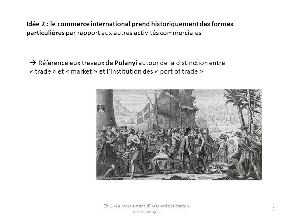 Ch.1 - Le mouvement d'internationalisation des échanges 3 Idée 2 : le commerce international prend historiquement des formes particulières par rapport