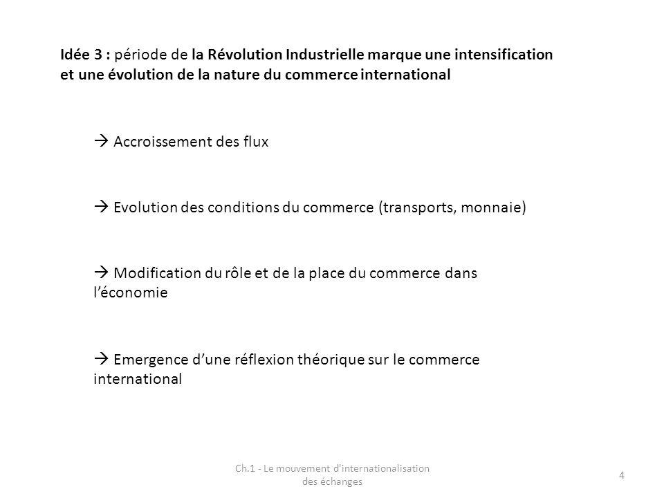 Ch.1 - Le mouvement d'internationalisation des échanges 4 Idée 3 : période de la Révolution Industrielle marque une intensification et une évolution d