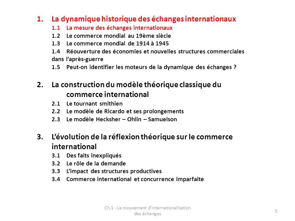 Ch.1 - Le mouvement d'internationalisation des échanges 5 1.La dynamique historique des échanges internationaux 1.1La mesure des échanges internationa