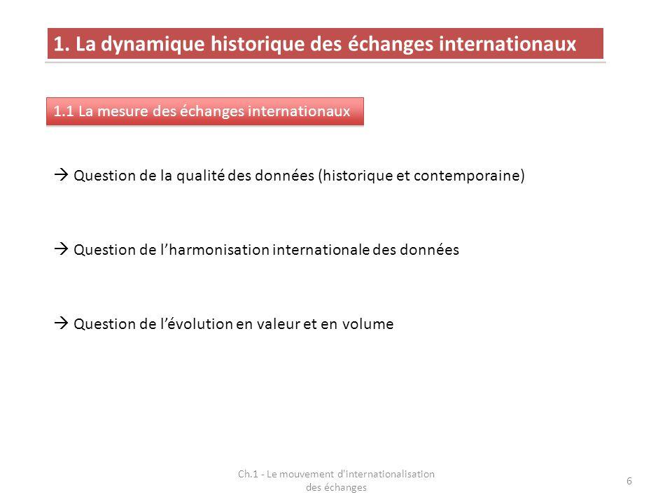 Ch.1 - Le mouvement d'internationalisation des échanges 6 1. La dynamique historique des échanges internationaux 1.1 La mesure des échanges internatio