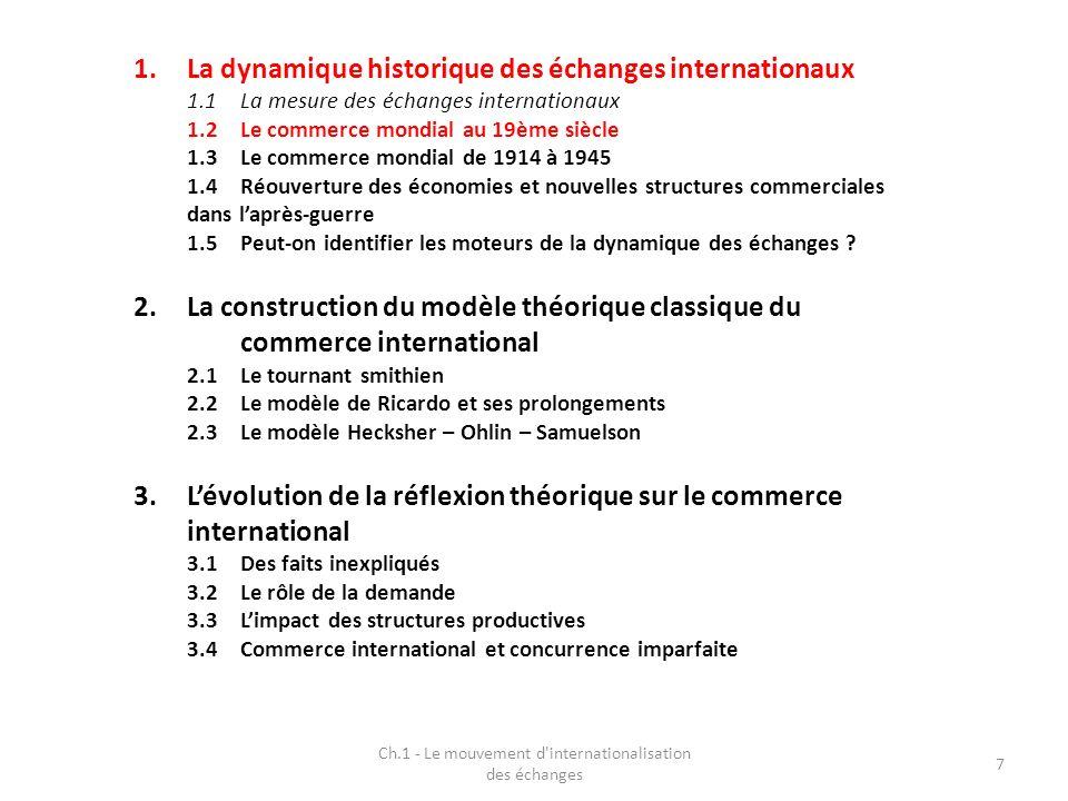Ch.1 - Le mouvement d'internationalisation des échanges 7 1.La dynamique historique des échanges internationaux 1.1La mesure des échanges internationa