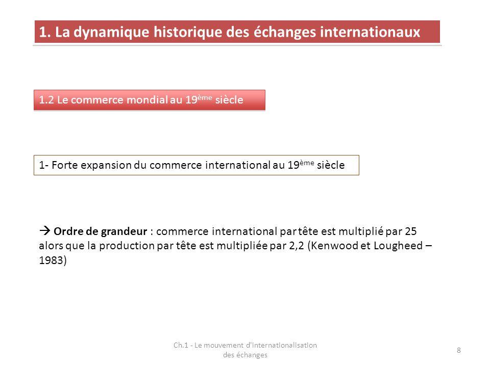 Ch.1 - Le mouvement d'internationalisation des échanges 8 1. La dynamique historique des échanges internationaux 1.2 Le commerce mondial au 19 ème siè
