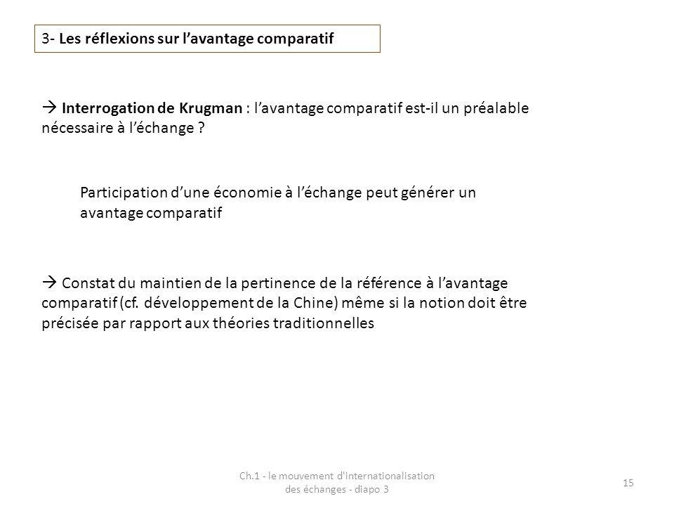 Ch.1 - le mouvement d'internationalisation des échanges - diapo 3 15 3- Les réflexions sur lavantage comparatif Interrogation de Krugman : lavantage c