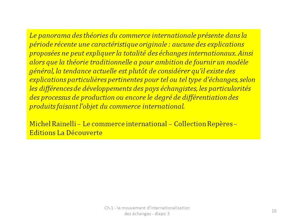 Ch.1 - le mouvement d'internationalisation des échanges - diapo 3 16 Le panorama des théories du commerce internationale présente dans la période réce
