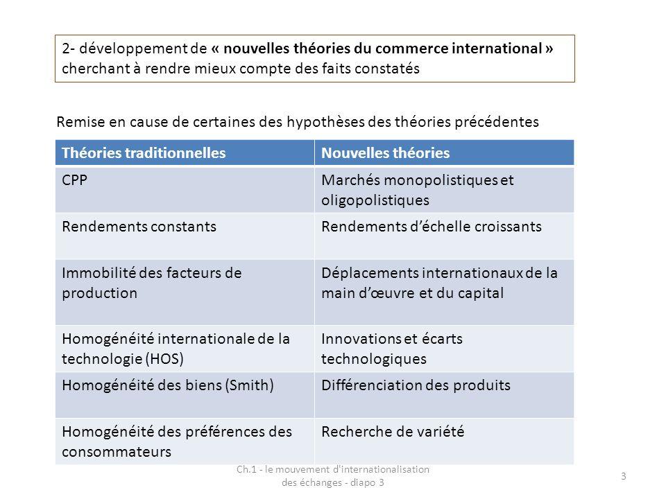 2- développement de « nouvelles théories du commerce international » cherchant à rendre mieux compte des faits constatés Remise en cause de certaines